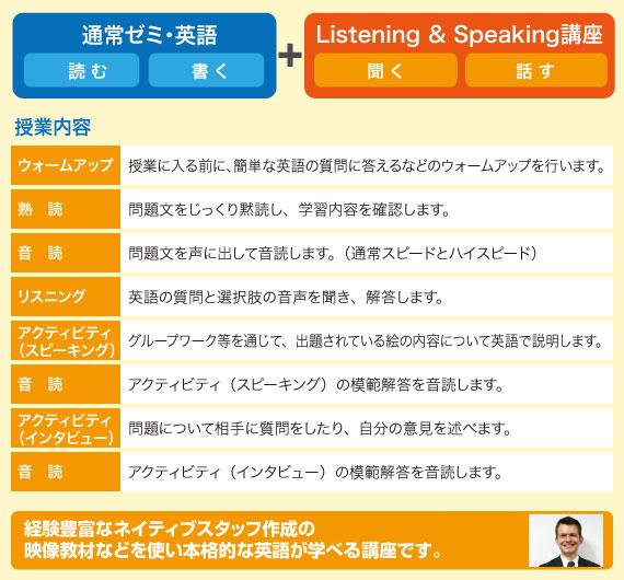 Listening & Speaking講座
